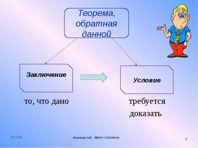 то, что дано требуется доказать Теорема, обратная данной Заключение Условие...