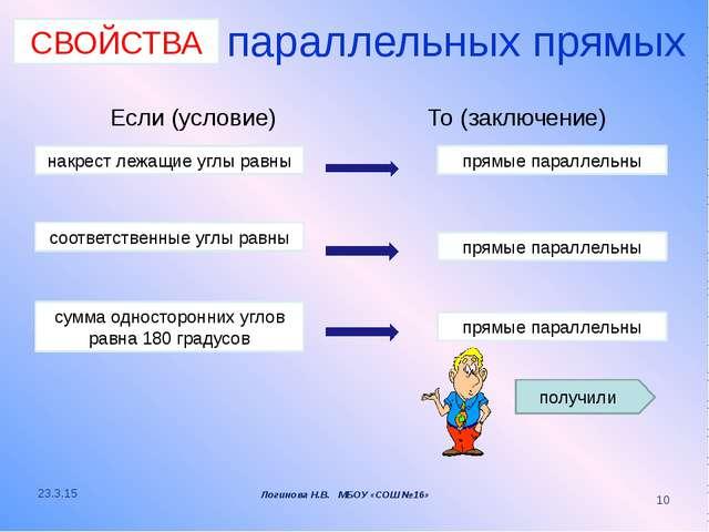 Признаки параллельных прямых Если (условие) То (заключение) накрест лежащие у...