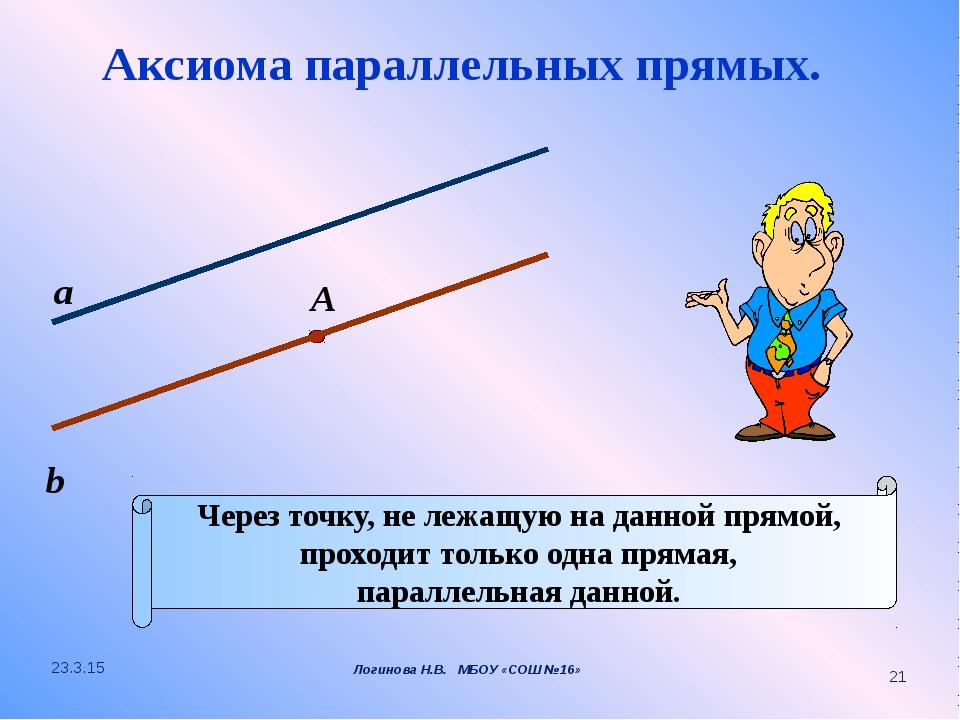 Аксиома параллельных прямых. а b Через точку, не лежащую на данной прямой, пр...