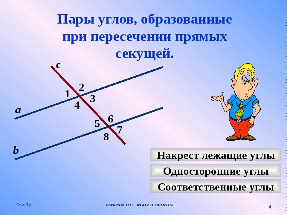 Пары углов, образованные при пересечении прямых секущей. 2 1 4 с 7 3 8 6 5 На...