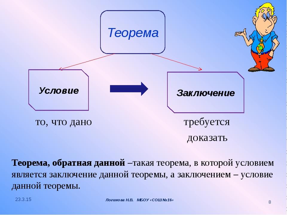 то, что дано требуется доказать Теорема Условие Заключение Теорема, обратная...