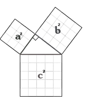 http://portaline.ru/formulateoremaPifogora.jpg