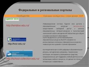 Федеральные и региональные порталы http://fcior.edu.ru/ СообществоОписание с