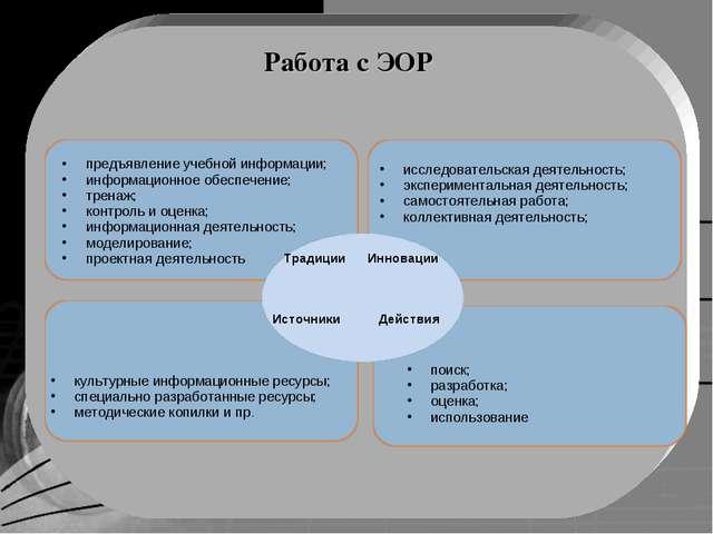 Работа с ЭОР предъявление учебной информации; информационное обеспечение; тре...