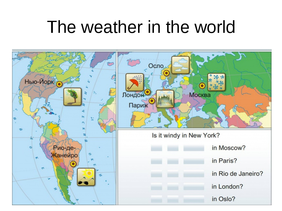 The weather in the world