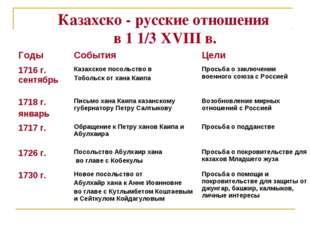 Казахско - русские отношения в 1 1/3 XVIII в. ГодыСобытияЦели 1716 г. сентя