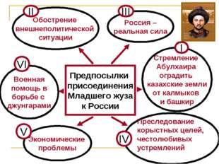 Предпосылки присоединения Младшего жуза к России Стремление Абулхаира оградит