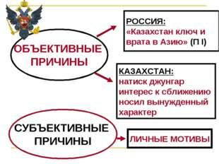 ОБЪЕКТИВНЫЕ ПРИЧИНЫ РОССИЯ: «Казахстан ключ и врата в Азию» (П I) КАЗАХСТАН: