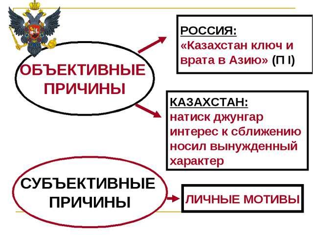 ОБЪЕКТИВНЫЕ ПРИЧИНЫ РОССИЯ: «Казахстан ключ и врата в Азию» (П I) КАЗАХСТАН:...