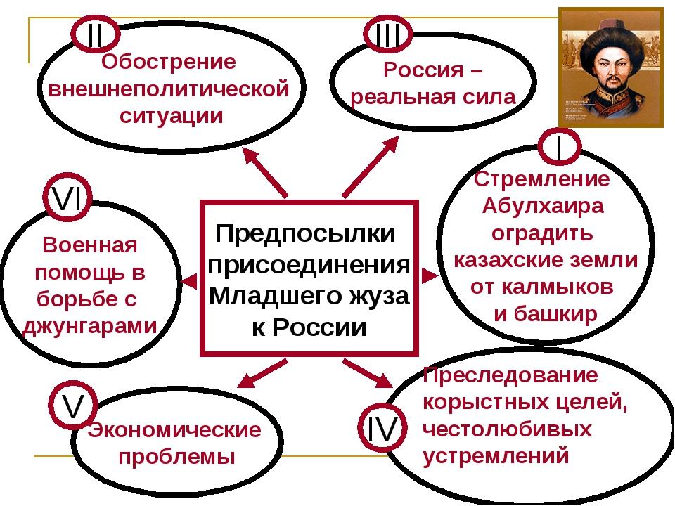 Предпосылки присоединения Младшего жуза к России Стремление Абулхаира оградит...