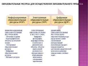 ИНФОРМАЦИОННЫЕ ОБРАЗОВАТЕЛЬНЫЕ РЕСУРСЫ (ИОР) - Печатные издания - Картографич