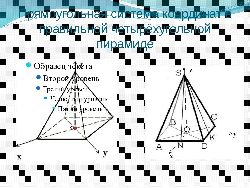 Прямоугольная система координат в правильной четырёхугольной пирамиде