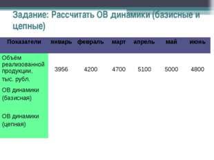 Задание: Рассчитать ОВ динамики (базисные и цепные) Показателиянварьфевраль