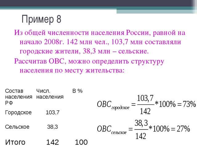 Пример 8 Из общей численности населения России, равной на начало 2008г. 142...
