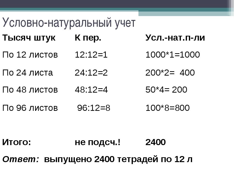 Условно-натуральный учет Тысяч штукК пер.Усл.-нат.п-ли По 12 листов12:12=1...