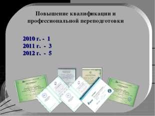 Повышение квалификации и профессиональной переподготовки 2010 г. - 1 2011 г.