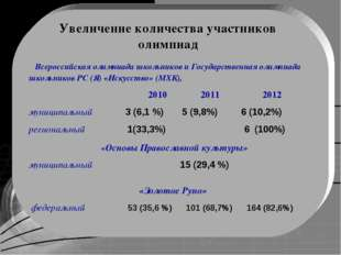 Увеличение количества участников олимпиад Всероссийская олимпиада школьников