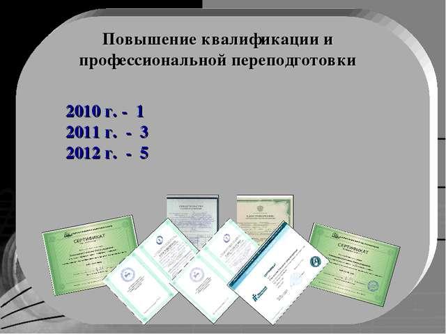 Повышение квалификации и профессиональной переподготовки 2010 г. - 1 2011 г....