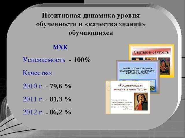 Позитивная динамика уровня обученности и «качества знаний» обучающихся МХК Ус...
