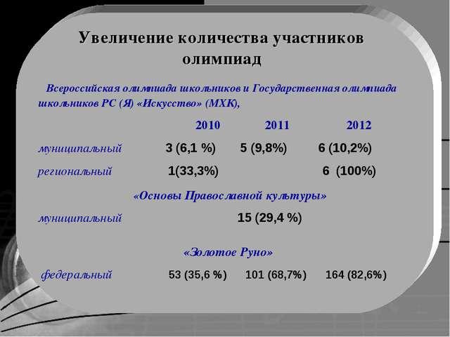 Увеличение количества участников олимпиад Всероссийская олимпиада школьников...