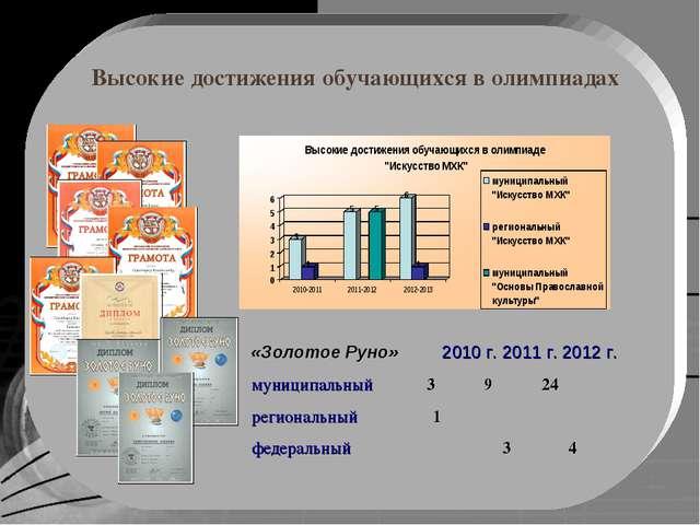 Высокие достижения обучающихся в олимпиадах «Золотое Руно» 2010 г. 2011 г. 20...
