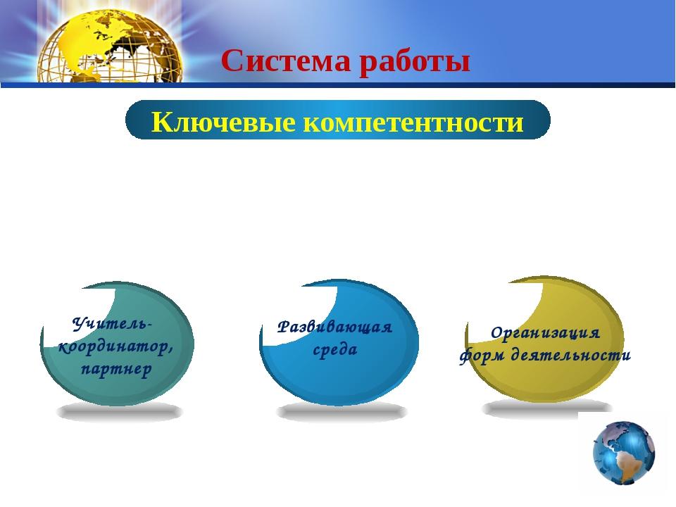 Ключевые компетентности Система работы Организация форм деятельности Развива...