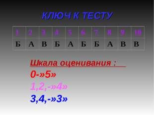 КЛЮЧ К ТЕСТУ Шкала оценивания : 0-»5» 1,2,-»4» 3,4,-»3»