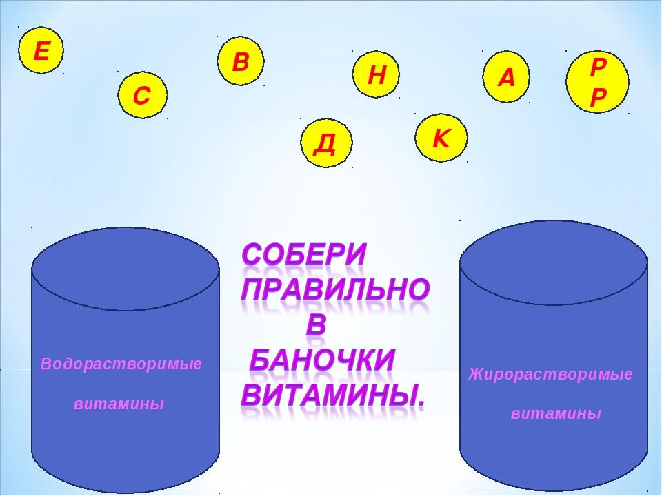 Водорастворимые витамины Жирорастворимые витамины С В Н А РР Е Д К