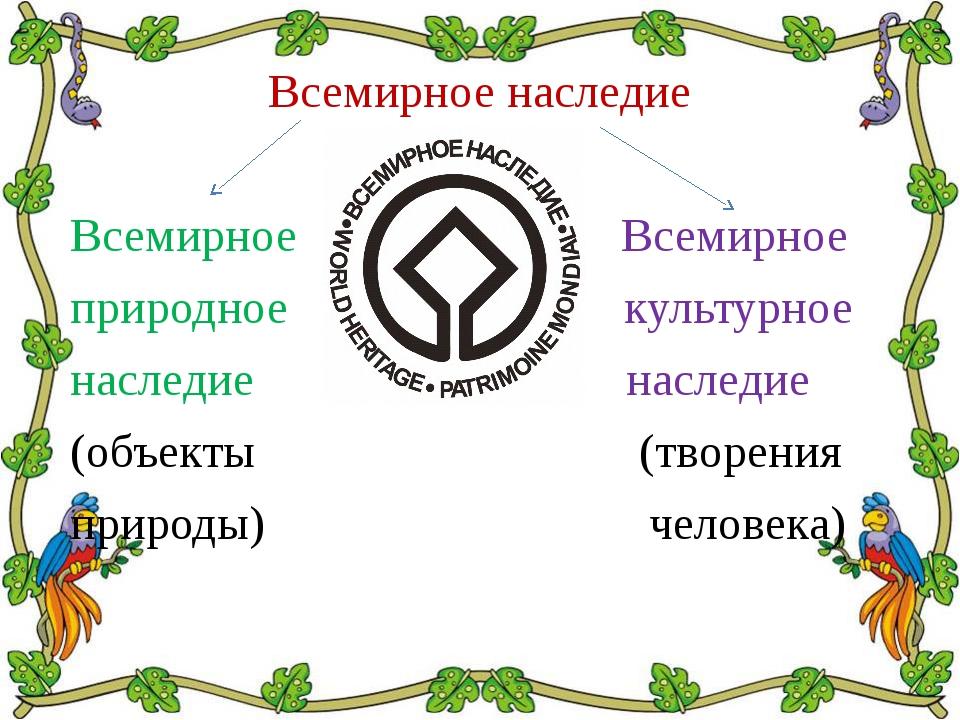 Всемирное наследие Всемирное Всемирное природное культурное наследие наследие...