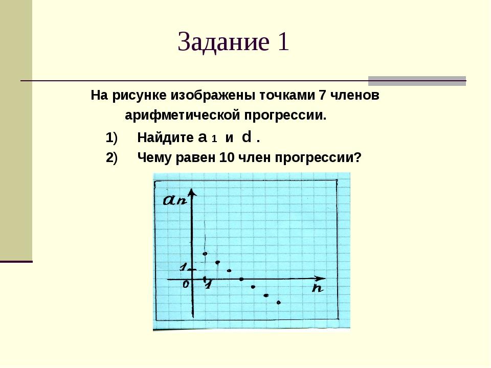 Задание 1 На рисунке изображены точками 7 членов арифметической прогрессии....