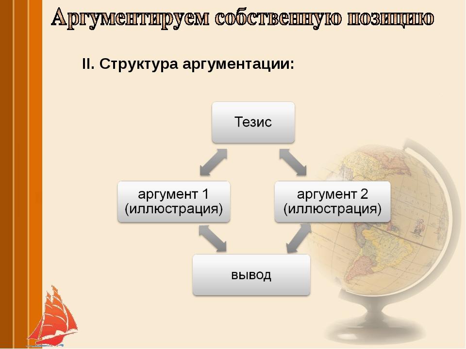 II. Структура аргументации: