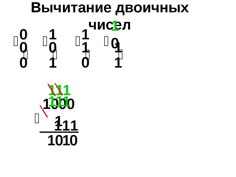 10001 0 0 Вычитание двоичных чисел 0 1 1 111 ̶ 1 0 1 1 1 1 1 1 1