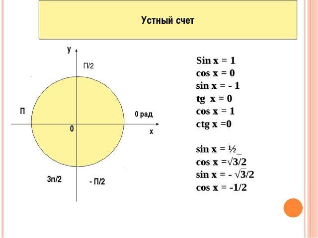 Устный счет х у 0 0 рад П/2 П - П/2 3п/2 Sin x = 1 cos x = 0 sin x = - 1 tg x...