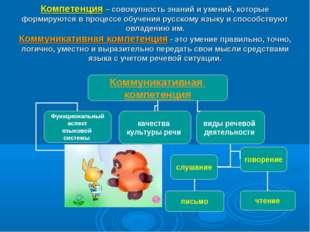 Компетенция – совокупность знаний и умений, которые формируются в процессе о