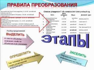 Белохребтова Анна Александровна. 21.08.95. английский. Байкальская 45-3. Емел