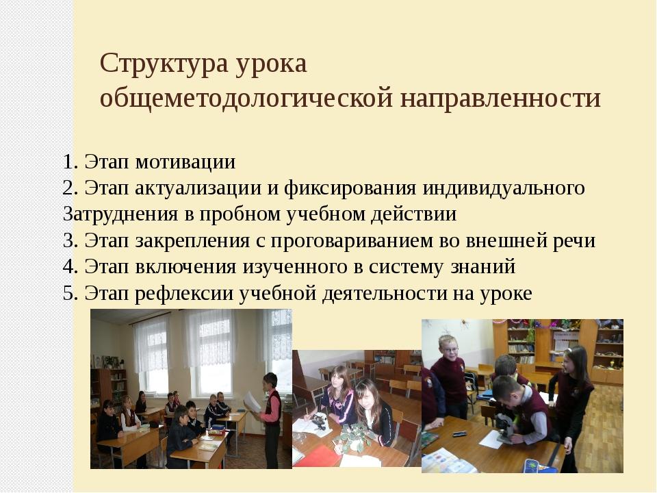 Структура урока общеметодологической направленности 1. Этап мотивации 2. Этап...