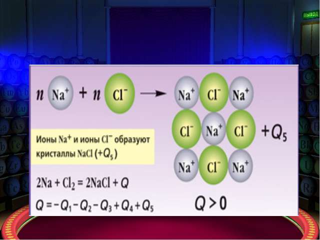 Аминокислоты Синтетические Получают кислотным гидролизом белков либо из карбо...