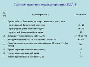 Тактико-технические характеристики ПДА-3  № п/пХарактеристикаВеличина 1.