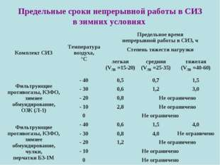 Предельные сроки непрерывной работы в СИЗ в зимних условиях Комплект СИЗТемп