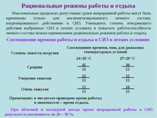Рациональные режимы работы и отдыха Максимальные предельно допустимые сроки н