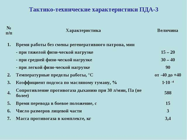 Тактико-технические характеристики ПДА-3  № п/пХарактеристикаВеличина 1....