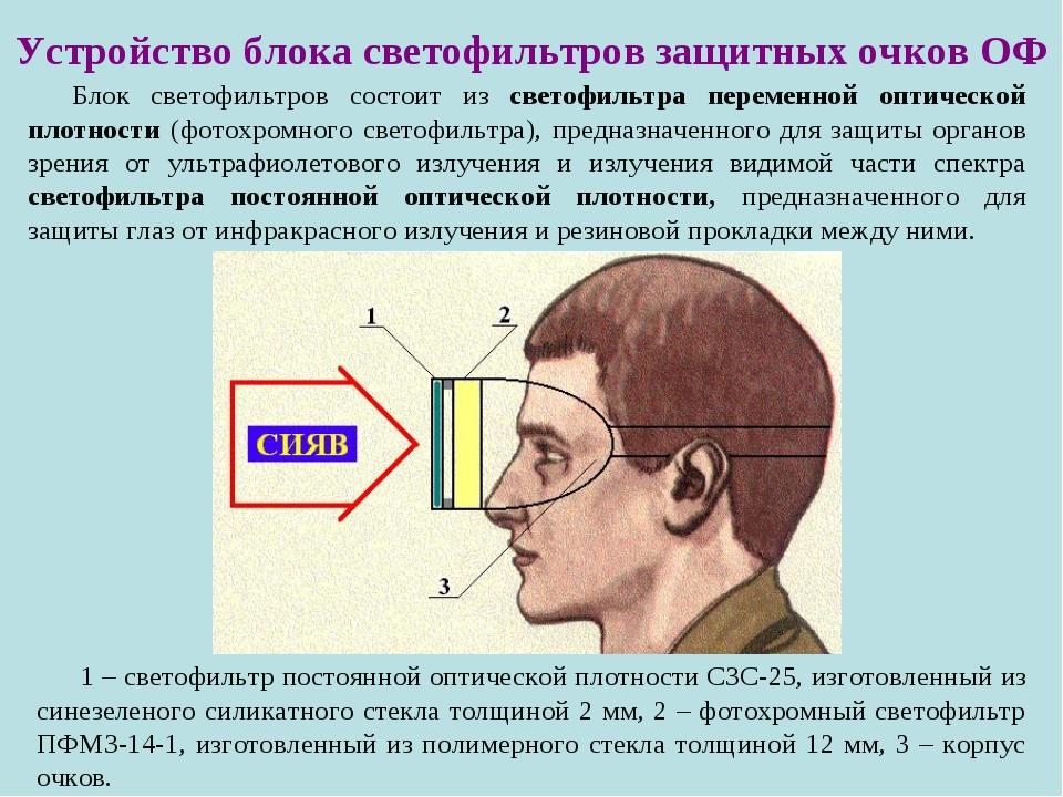 Устройство блока светофильтров защитных очков ОФ Блок светофильтров состоит и...