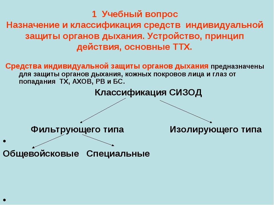1 Учебный вопрос Назначение и классификация средств индивидуальной защиты ор...