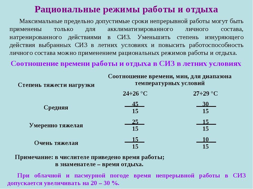 Рациональные режимы работы и отдыха Максимальные предельно допустимые сроки н...