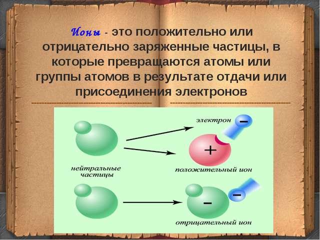 Ионы - это положительно или отрицательно заряженные частицы, в которые превра...