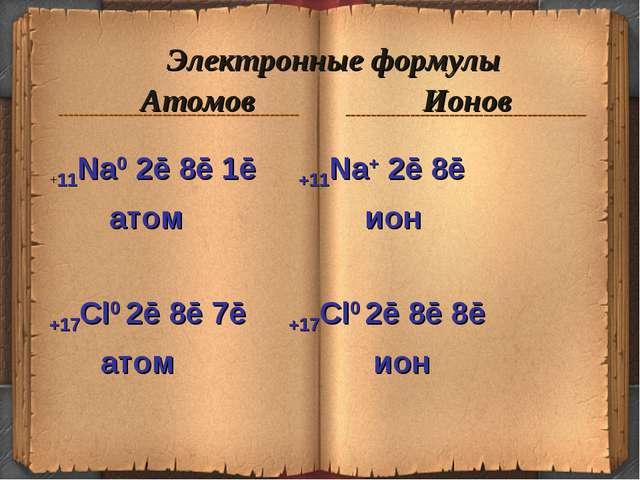 +11Na0 2ē 8ē 1ē +11Na+ 2ē 8ē атом ион +17Cl0 2ē 8ē 7ē +17Cl0 2ē 8ē 8ē атом ион