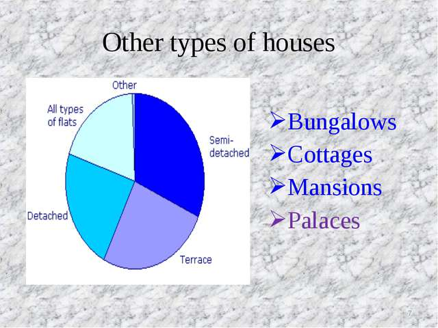 Other types of houses Bungalows Cottages Mansions Palaces *