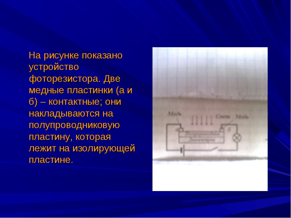 На рисунке показано устройство фоторезистора. Две медные пластинки (а и б) –...