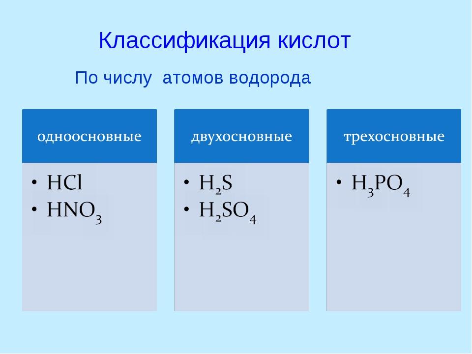 По числу атомов водорода Классификация кислот
