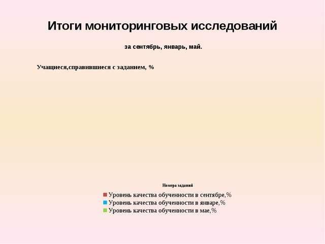 Итоги мониторинговых исследований за сентябрь, январь, май.